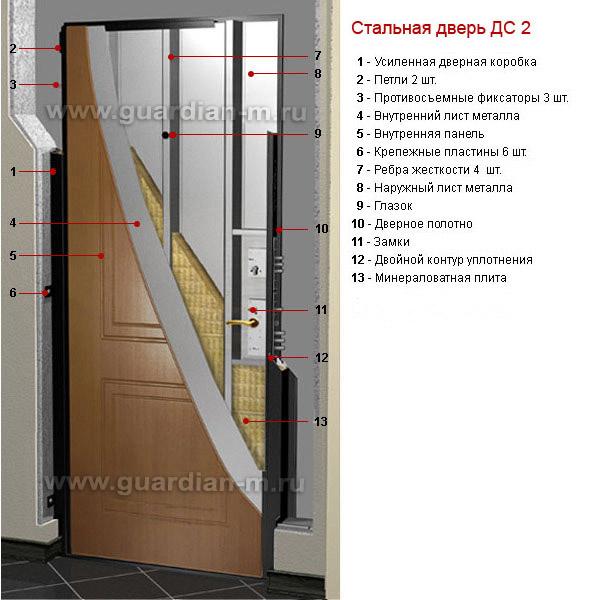 наружная усиленная металлическая дверь